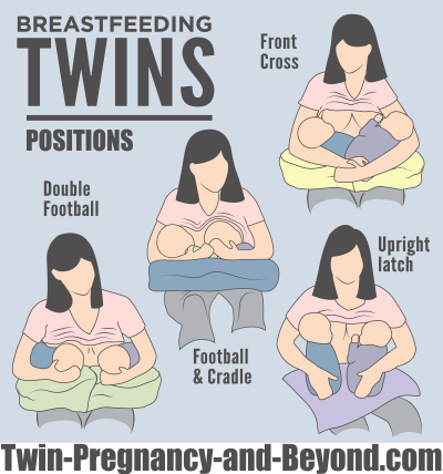 breastfeeding twins positions guide
